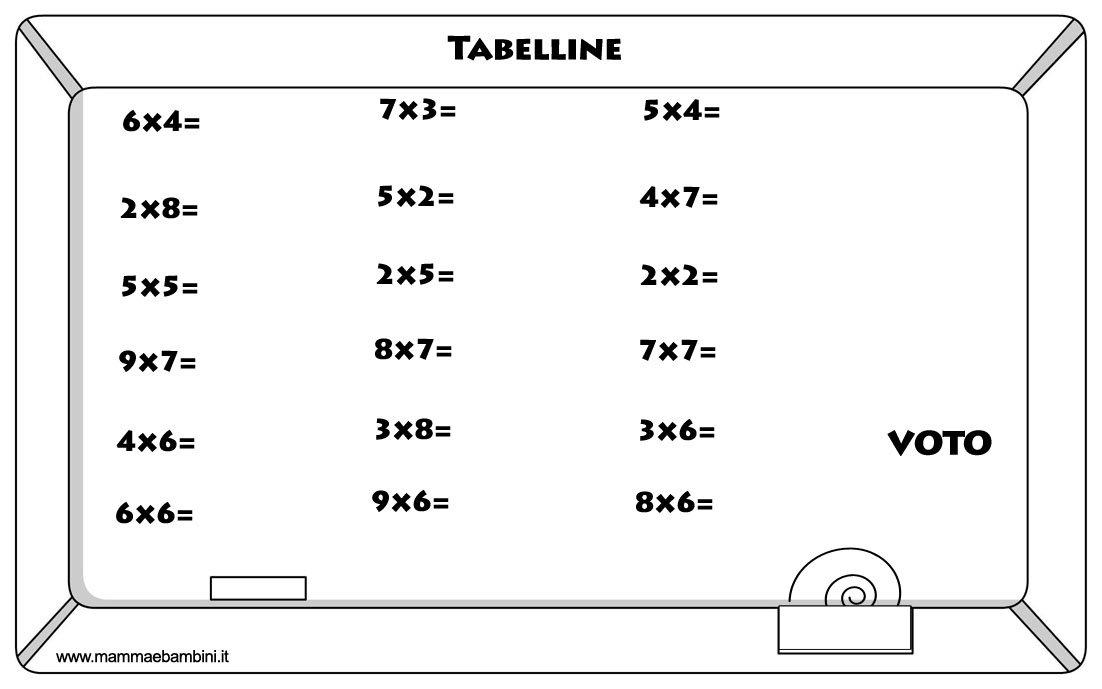 Come esercitarsi con le tabelline