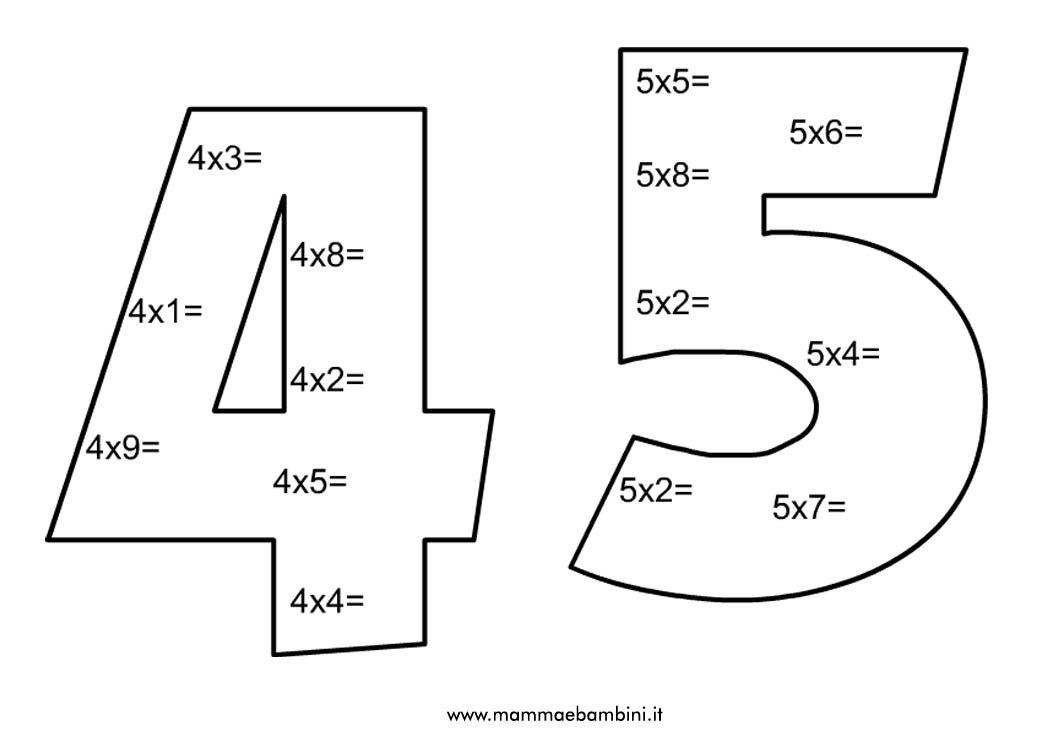Scheda sulle tabelline del 4 e del 5
