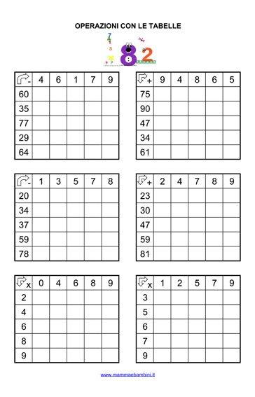 Le quattro operazioni in tabella