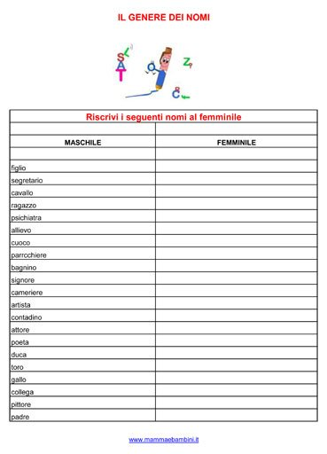 esercizi su nomi maschili e femminili mamma e bambini
