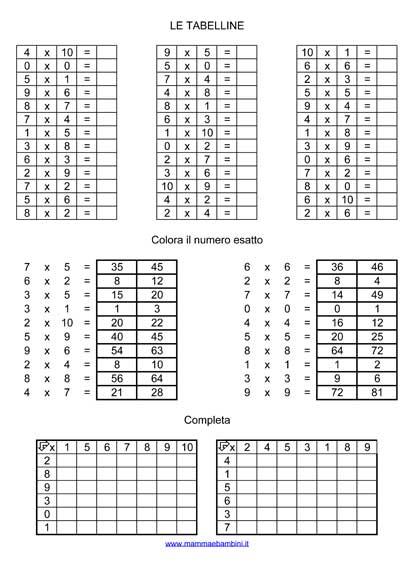 Esercizi sulle tabelline