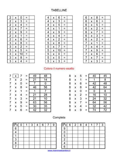 Scheda didattica sulle tabelline