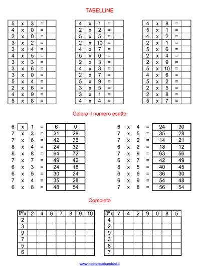Nuovi esercizi sulle tabelline per bambini
