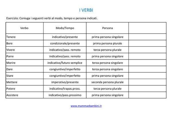 Schede-Verbi-1