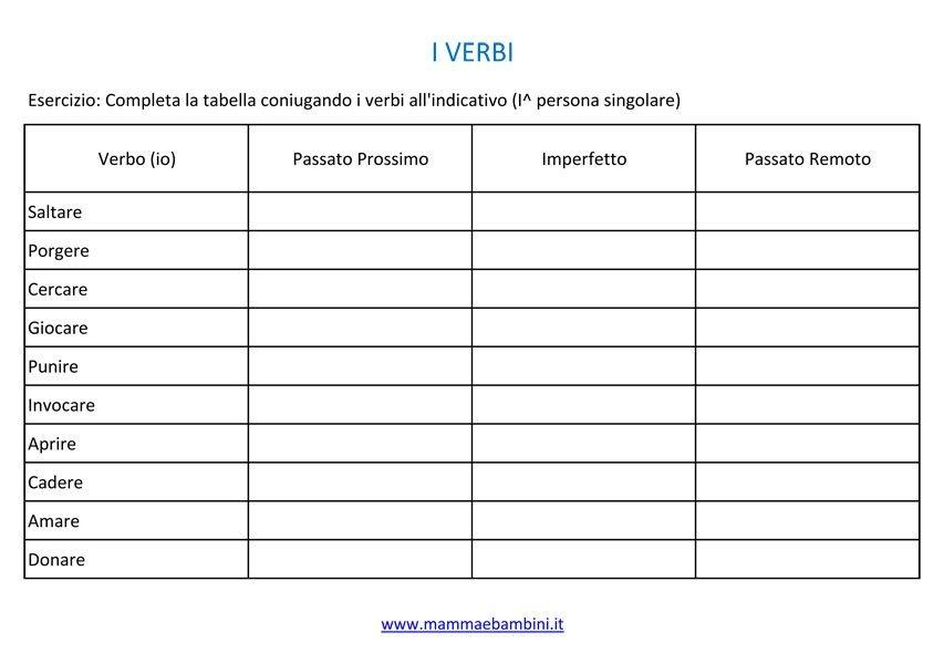 Schede-Verbi-2