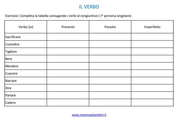 Schede-Verbi-3