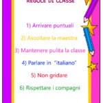 Cartellone con regole da rispettare in classe