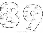 Schede di matematica sulle tabelline da stampare