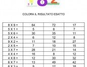 Scheda didattica sulle tabelline per bambini