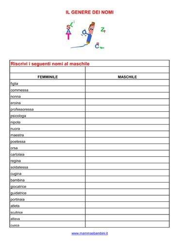 Il genere: nomi maschili e femminili