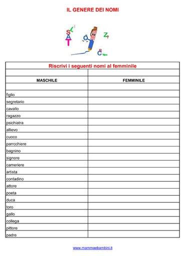 Esercizi su nomi maschili e femminili