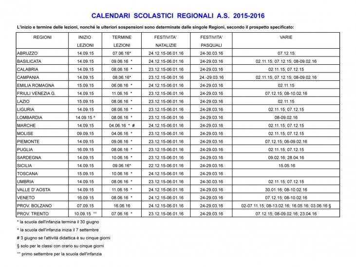 Calendario Scolastico Regione Molise.Calendario Scolastico 2015 2016 Mamma E Bambini