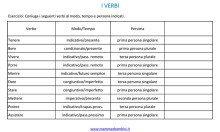 Esercizi sui verbi da stampare