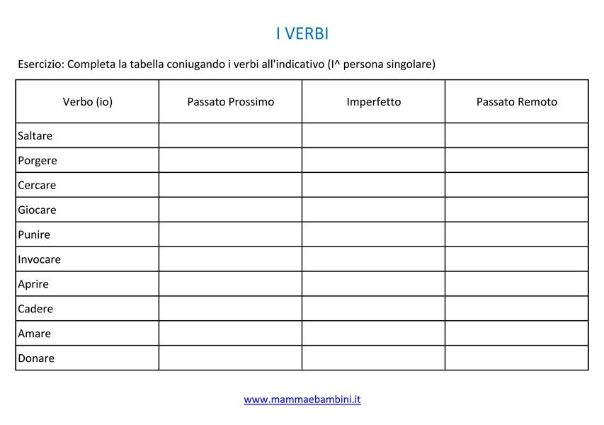 Esercizi sui verbi da stampare mamma e bambini - Tavola dei verbi inglesi ...