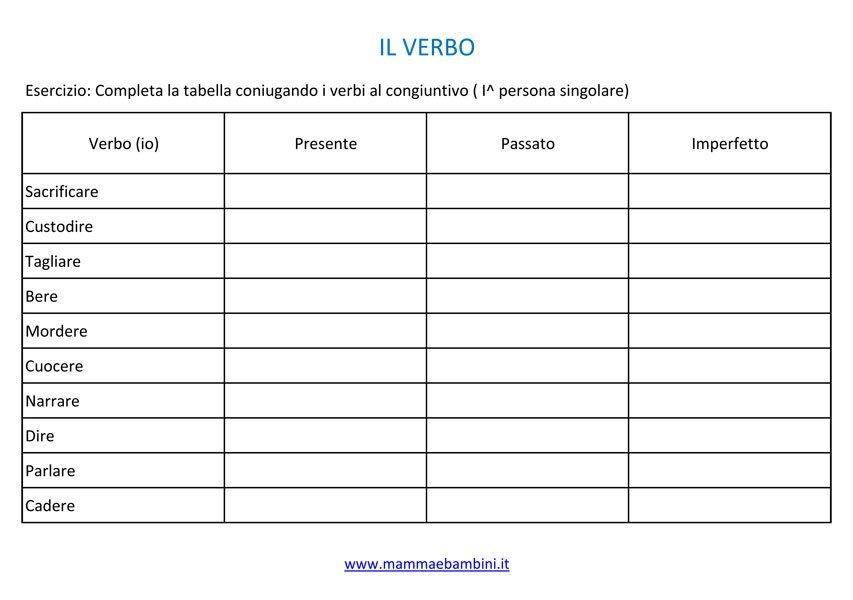 Scheda didattica: coniugare i verbi